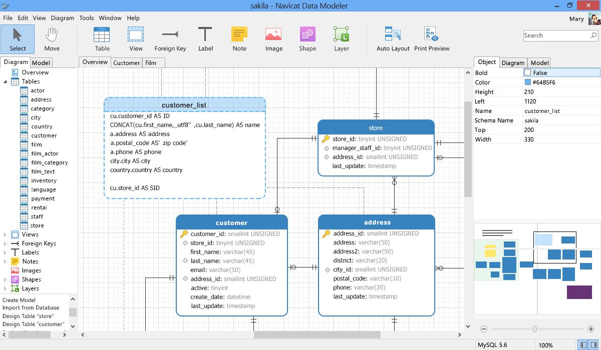 Navicat Data Modeler Essentials (Mac Os X) - Database Design with regard to Er Diagram Mac Os X