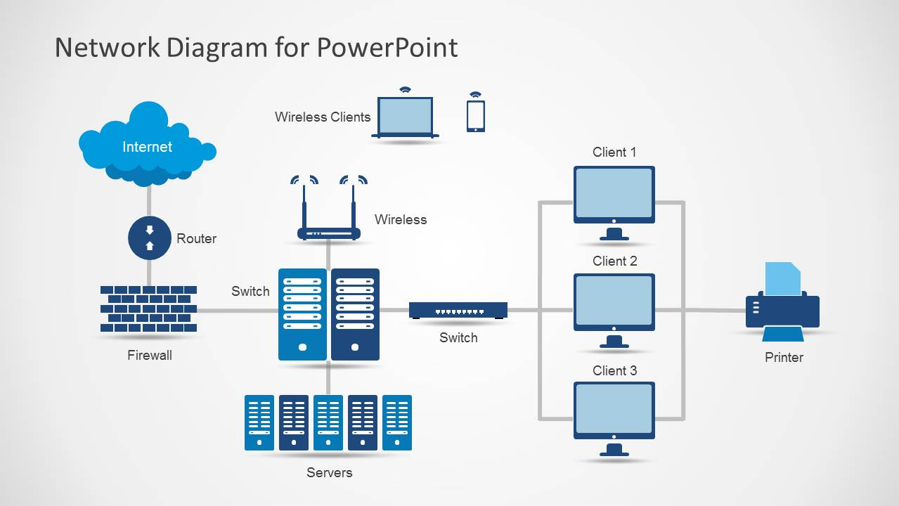 Network Diagram Template For Powerpoint within Er Diagram Powerpoint