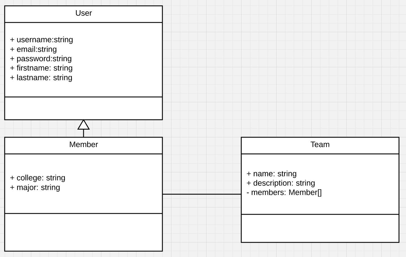 Node.js Tutorial: From Class Diagram To Api Server With regarding Er Diagram Npm