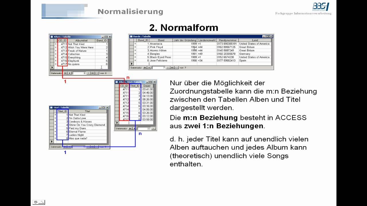 Normalisierung | Datenbanken throughout Er Diagramm 3. Normalform