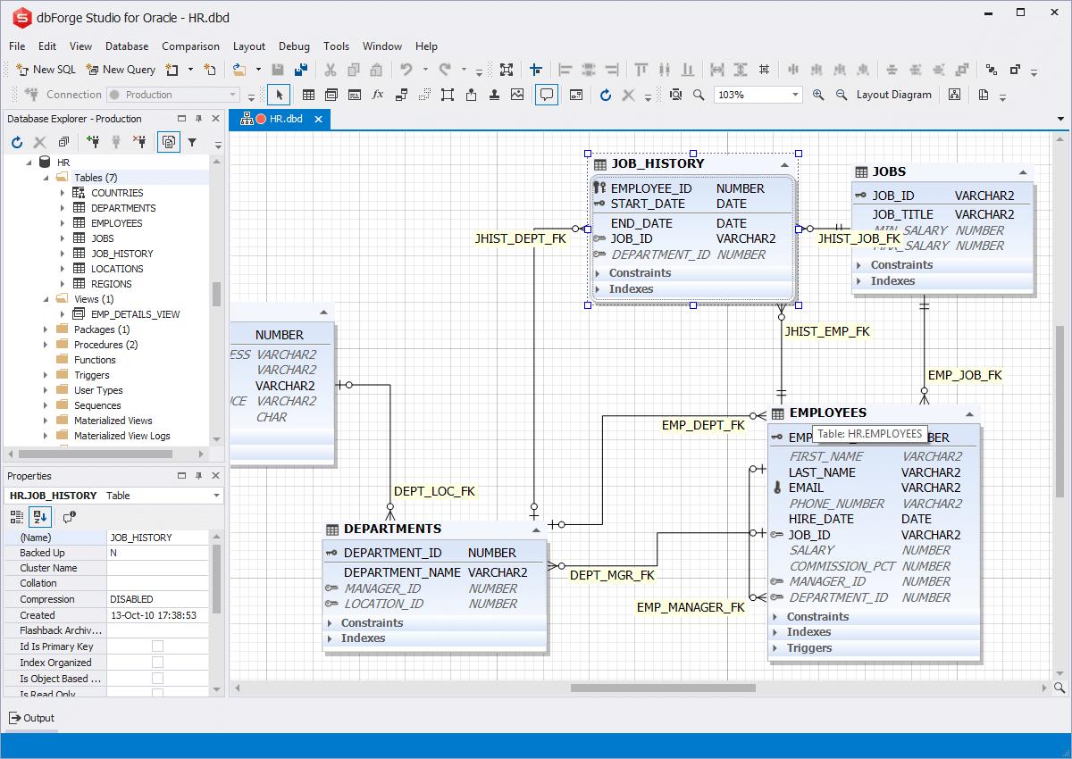 Oracle Designer - Entity Relationship Diagram Tool For Oracle regarding Er Diagram Visual Studio