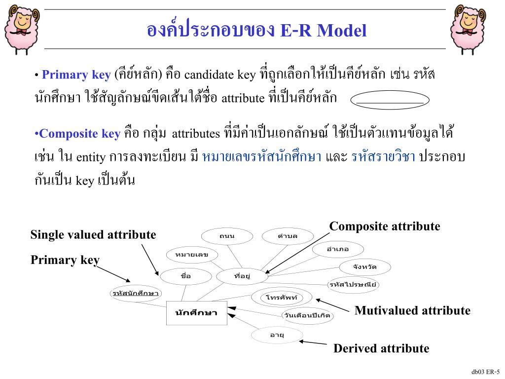 Ppt - บทที่ 3 การออกแบบ E-R Model Powerpoint Presentation regarding 6. Er-Diagram ประกอบด้วยองค์ประกอบพื้นฐานอะไรบ้าง