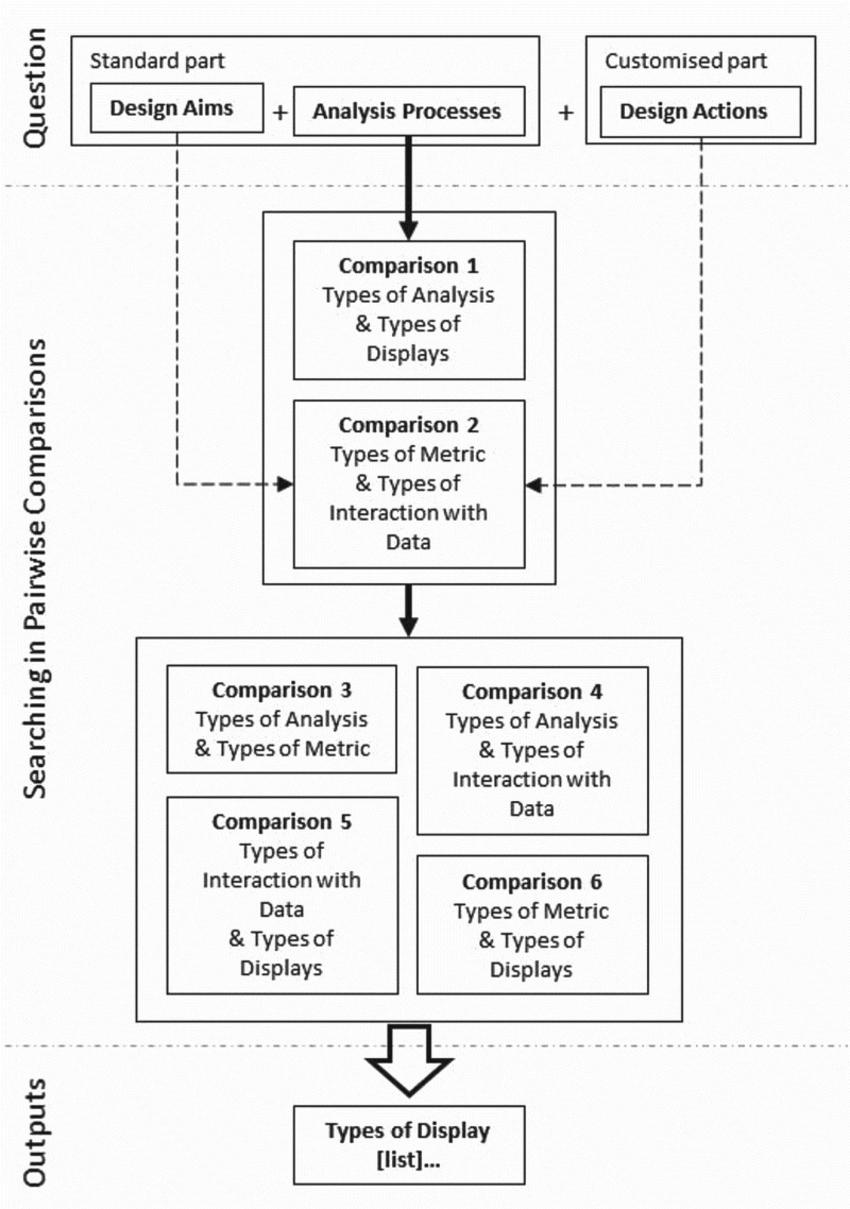 Relationships Between The Conceptual Data Model And The in Data Model Relationships