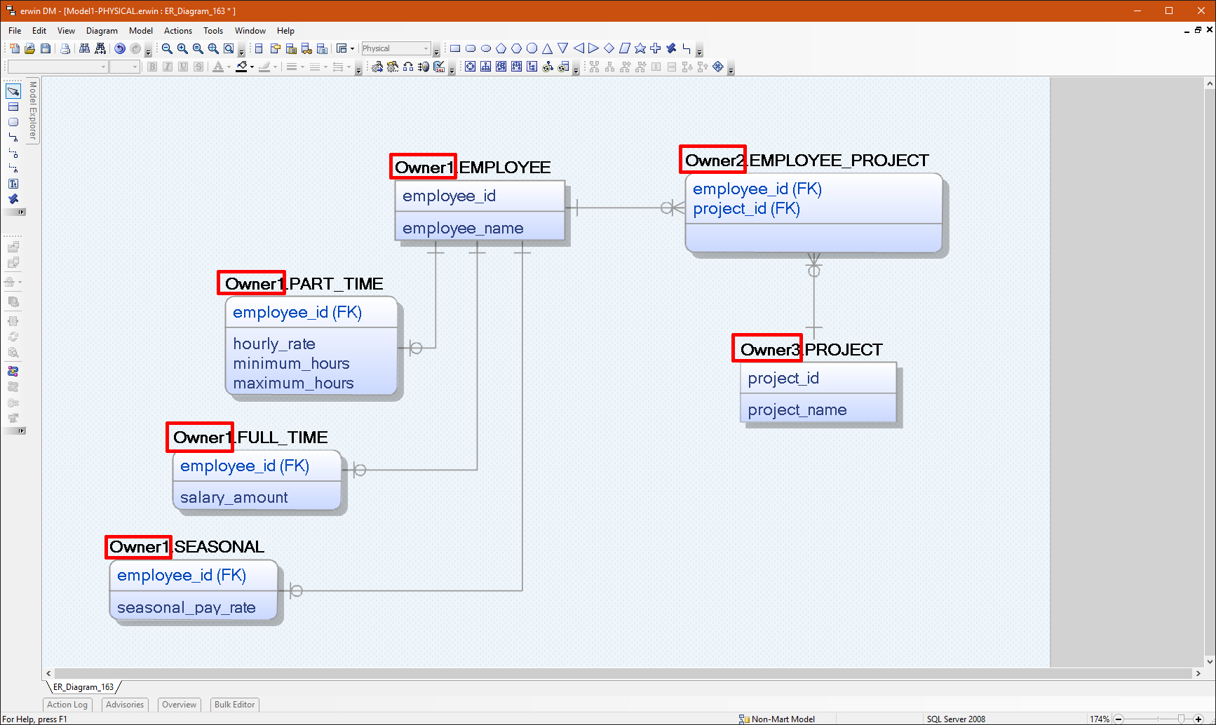 Show Schema/owner In Physical View Of Model Explorer – Erwin in Erwin Diagram