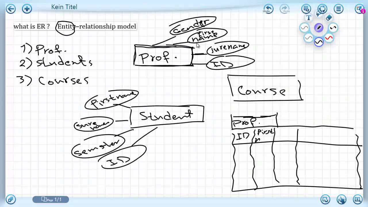 Sql Er Model شرح بلـ عربي Part 1 regarding Entity Relationship Diagram شرح