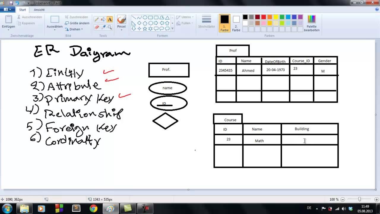 Sql Er Model شرح بلـ عربي Part 2 intended for Entity Relationship Diagram شرح