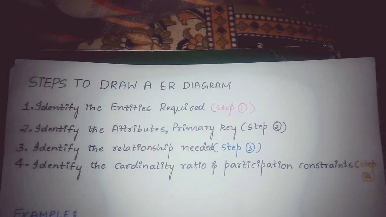 Steps To Draw Er Diagram In Database Management System with How To Draw Er Diagram In Dbms With Examples