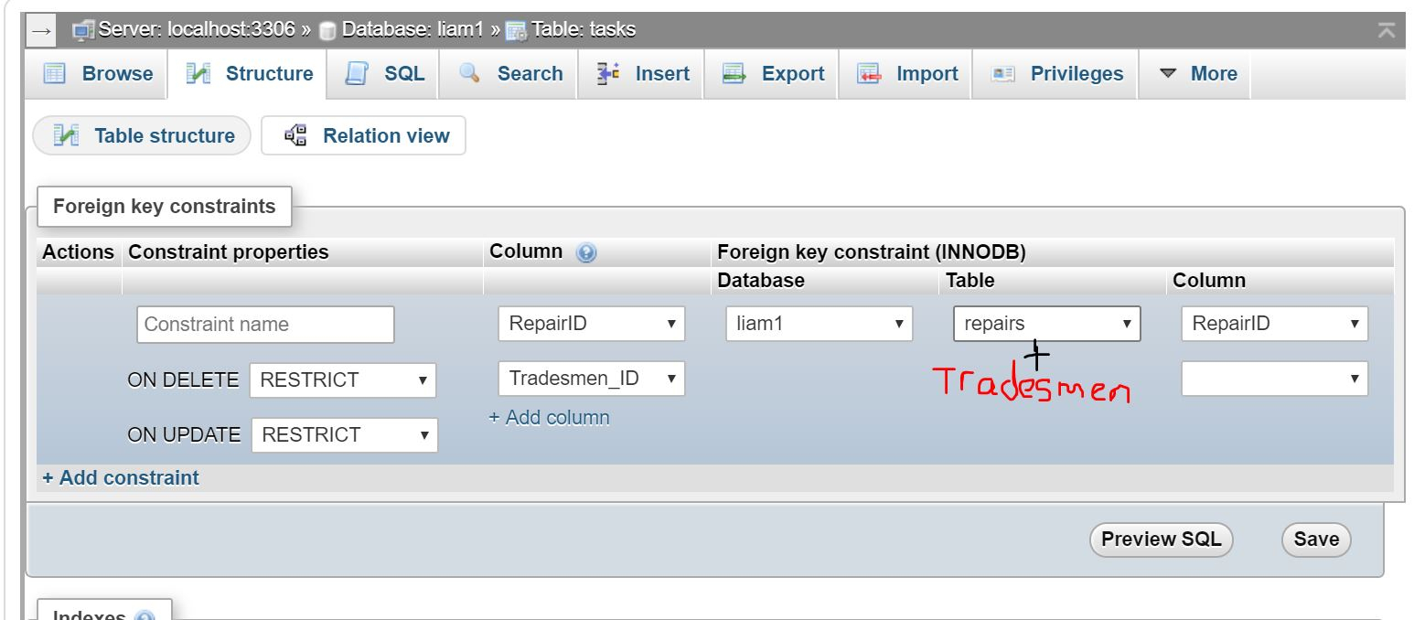 Trouble Working With Composite Key In Phpmyadmin - Stack pertaining to Erd Composite Key