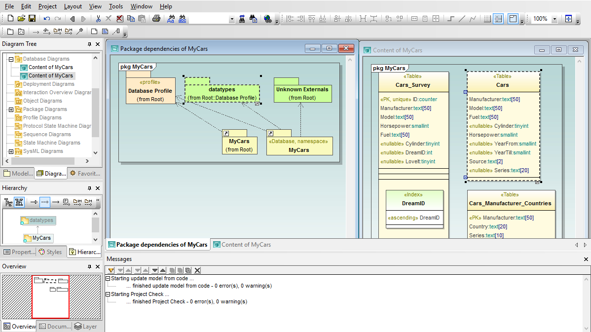 Uml Database Diagrams | Altova regarding Data Model Diagram Tool