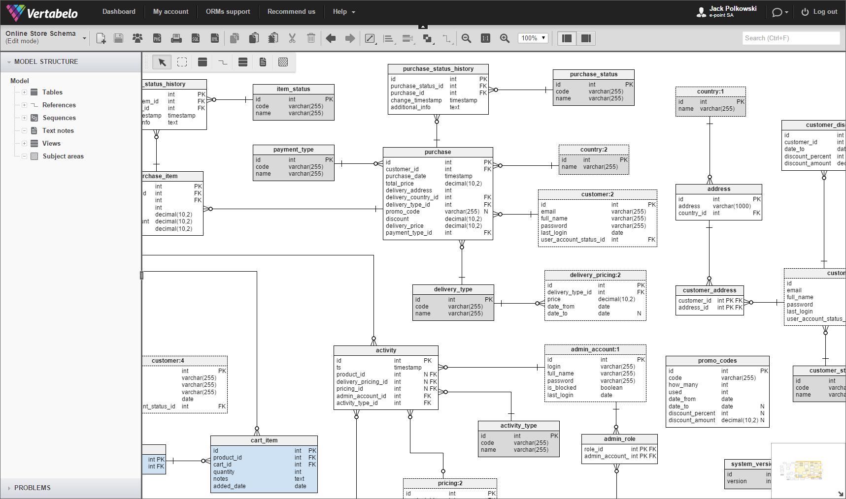 Vertabelo Database Modeler with regard to Database Model Diagram