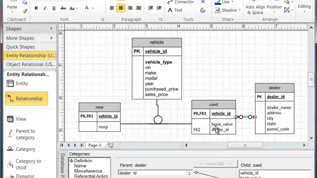 Visio Subtype Supertype Modeling inside Er Diagram Hierarchy