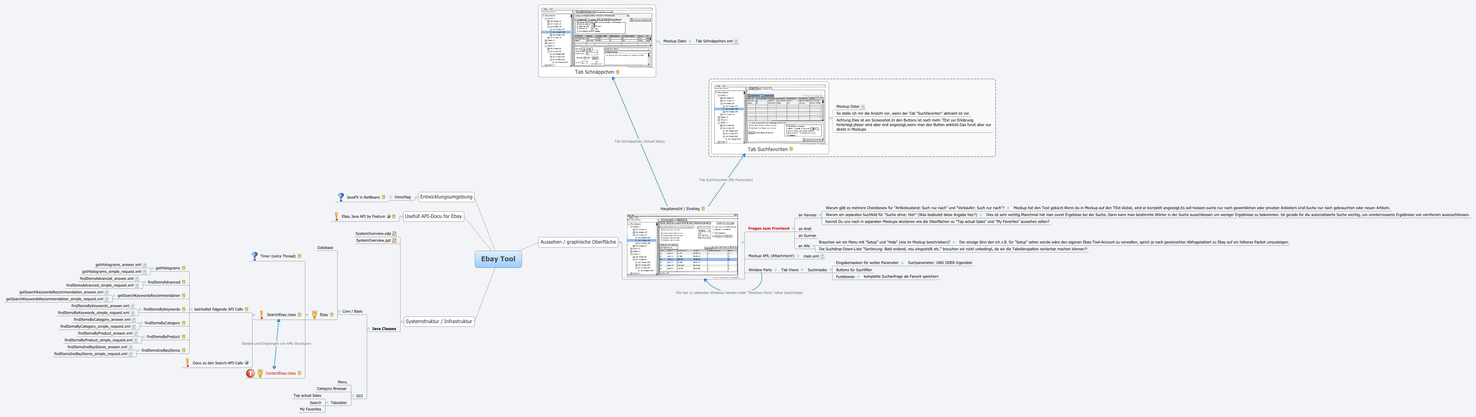 Xmind Share - Xmind - Mind Mapping Software pertaining to Er Diagram Ebay