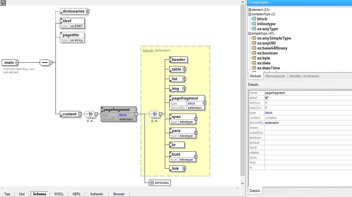Xsd Tools | Altova throughout Er Diagram To Xml Schema Example