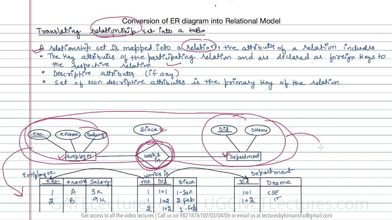 13 How To Convert Er Diagram Intro Relation Or Table regarding Er Diagram To Relational Schema
