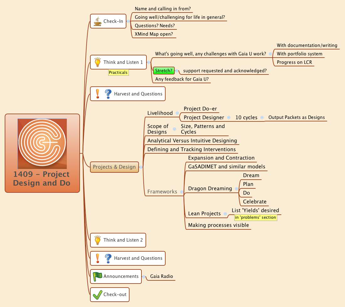 1409 - Project Design And Do - Xmind - Mind Mapping Software with Xmind Er Diagram