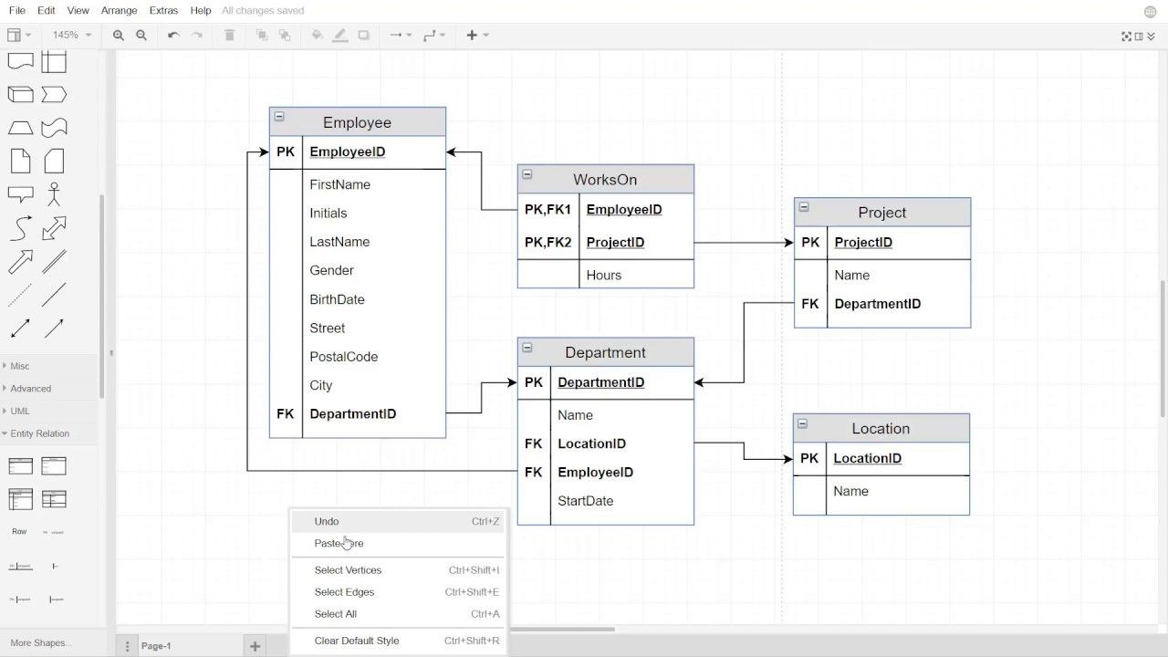 30 Great Ideas Of Data Model Diagram Samples | Diagram with Relational Data Model Diagram