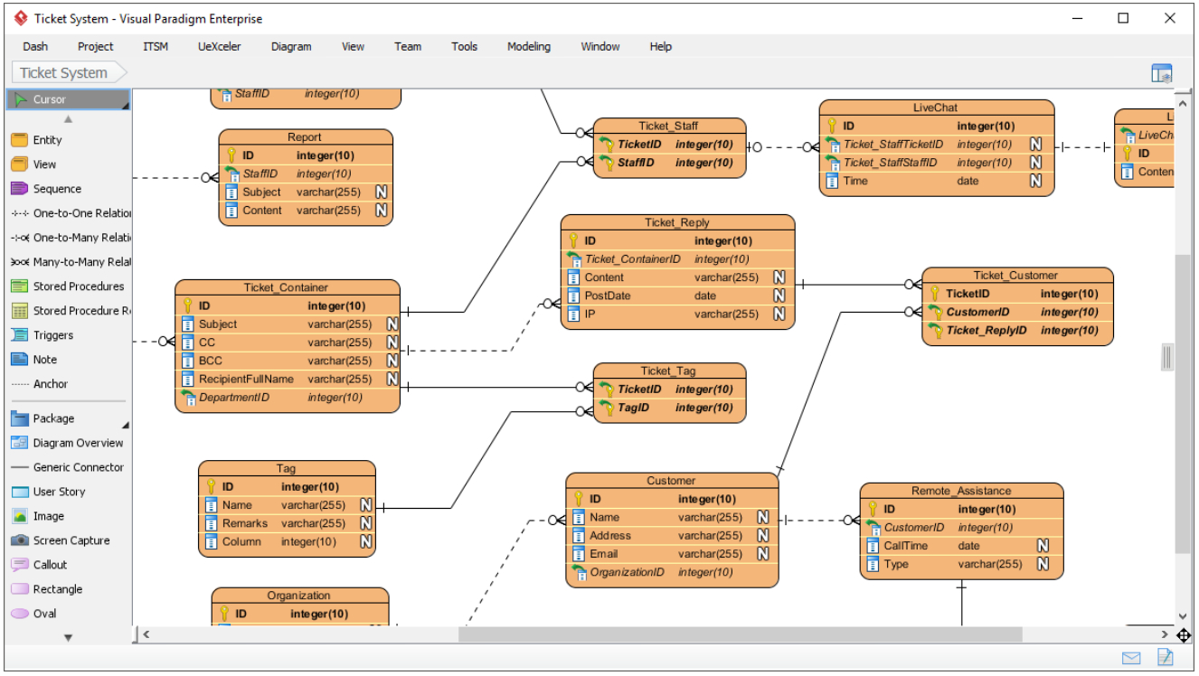 9 Database Design Tools For Hypersql - Dbms Tools with Database Design Erd