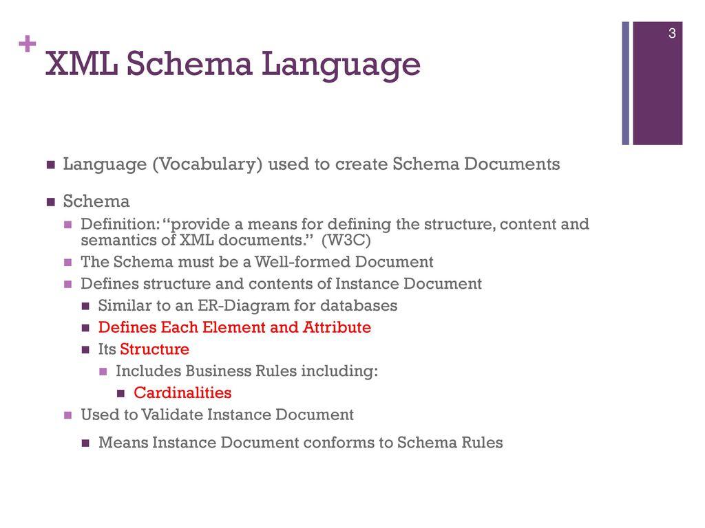 Acg 4401 Xml Schemas Xml Namespaces Xlink. - Ppt Download in Er Diagram To Xml Schema