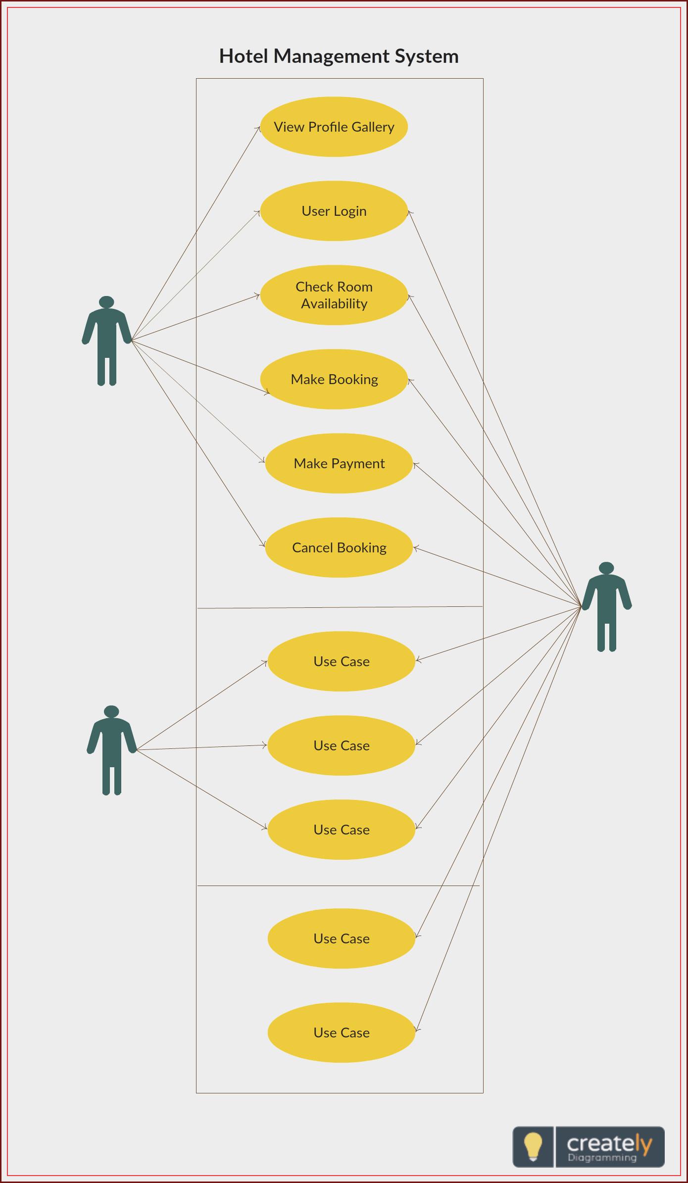 Activity Diagram For Airline Reservation System Pdf At inside Er Diagram Railway Reservation System