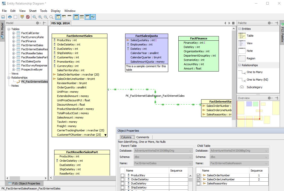 Aqua Data Studio: Entity Relationship Modeler - Aquafold for Entity Relationship Table