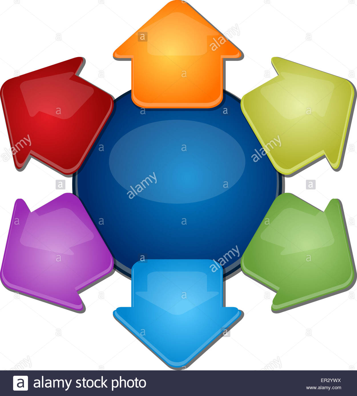 Blank Business Strategy Concept Diagram Illustration Outward regarding Er Diagram Arrow Direction