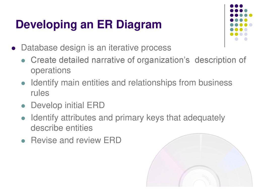 Chapter # 4 Entity Relationship (Er) Modeling. - Ppt Download pertaining to Er Diagram Optional Attribute