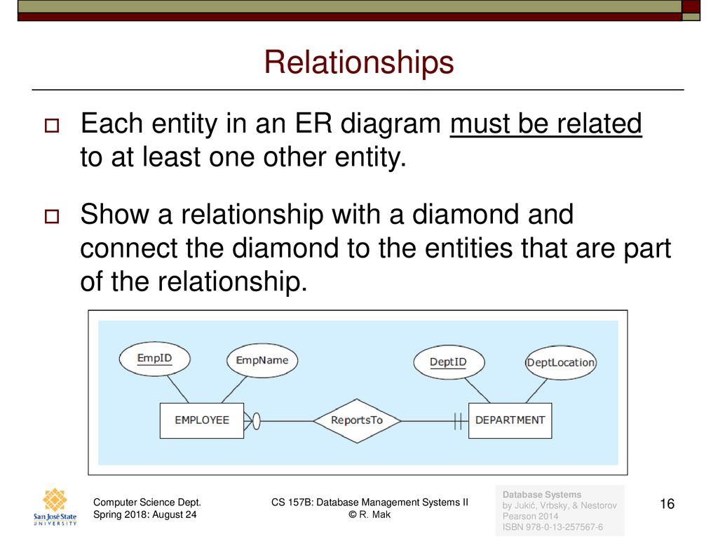 Cs/se 157B Database Management Systems Ii January 25 Class with Er Diagram At Least One