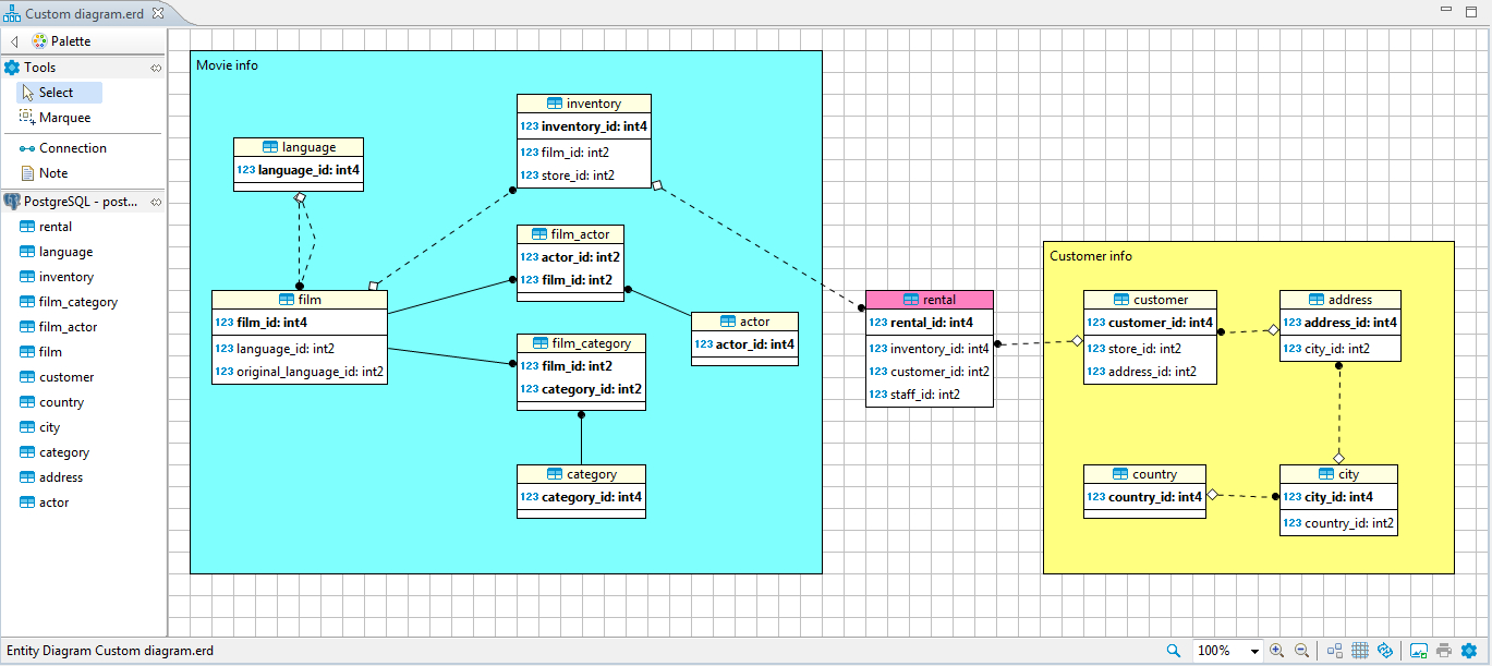 Custom Diagrams - Dbeaver inside Er Diagram From Json
