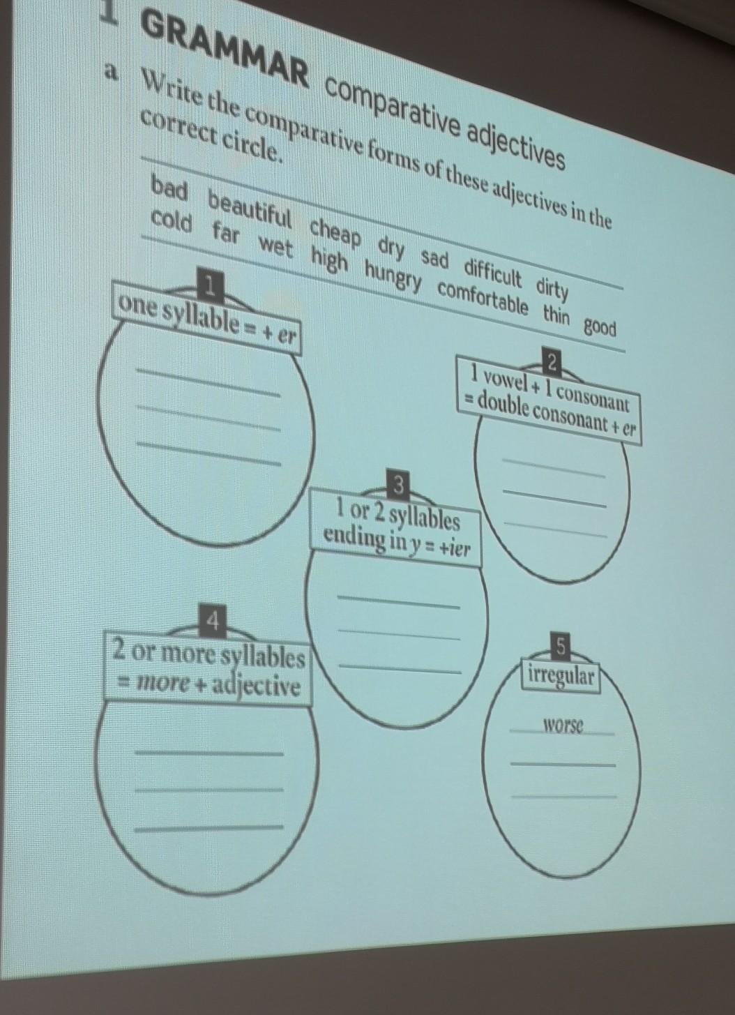 Английский Помогите - Школьные Знания inside Er Diagram Double Circle