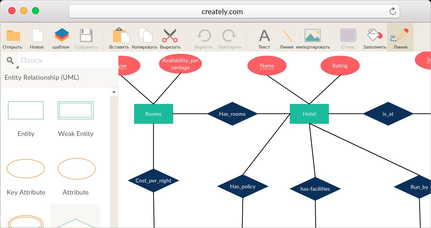 Инструмент Диаграммы Отношения Сущностей Онлайн (Er) | Creately intended for Create Entity Relationship Diagram