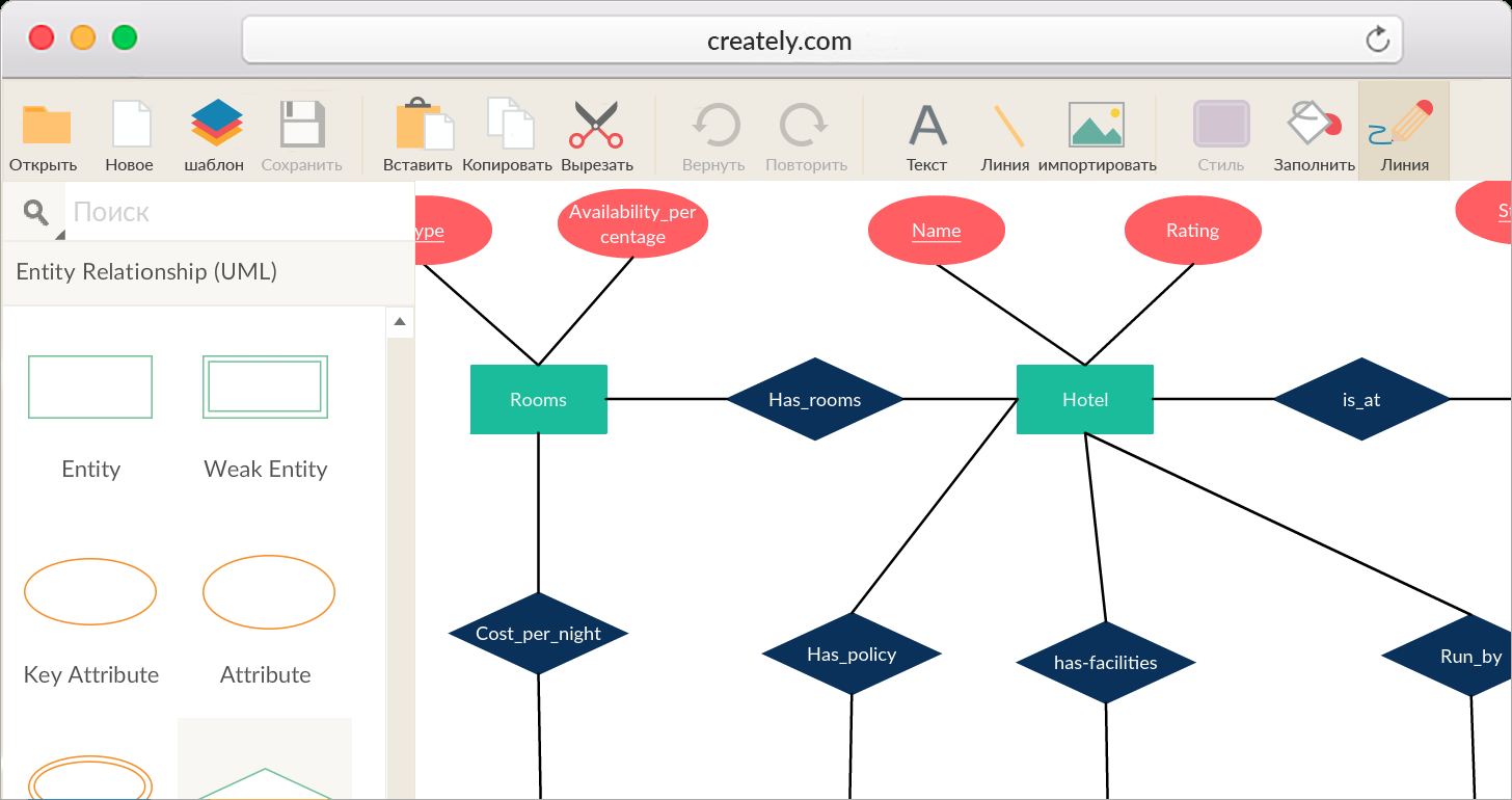Инструмент Диаграммы Отношения Сущностей Онлайн (Er) | Creately pertaining to Create Entity Relationship Diagram Online