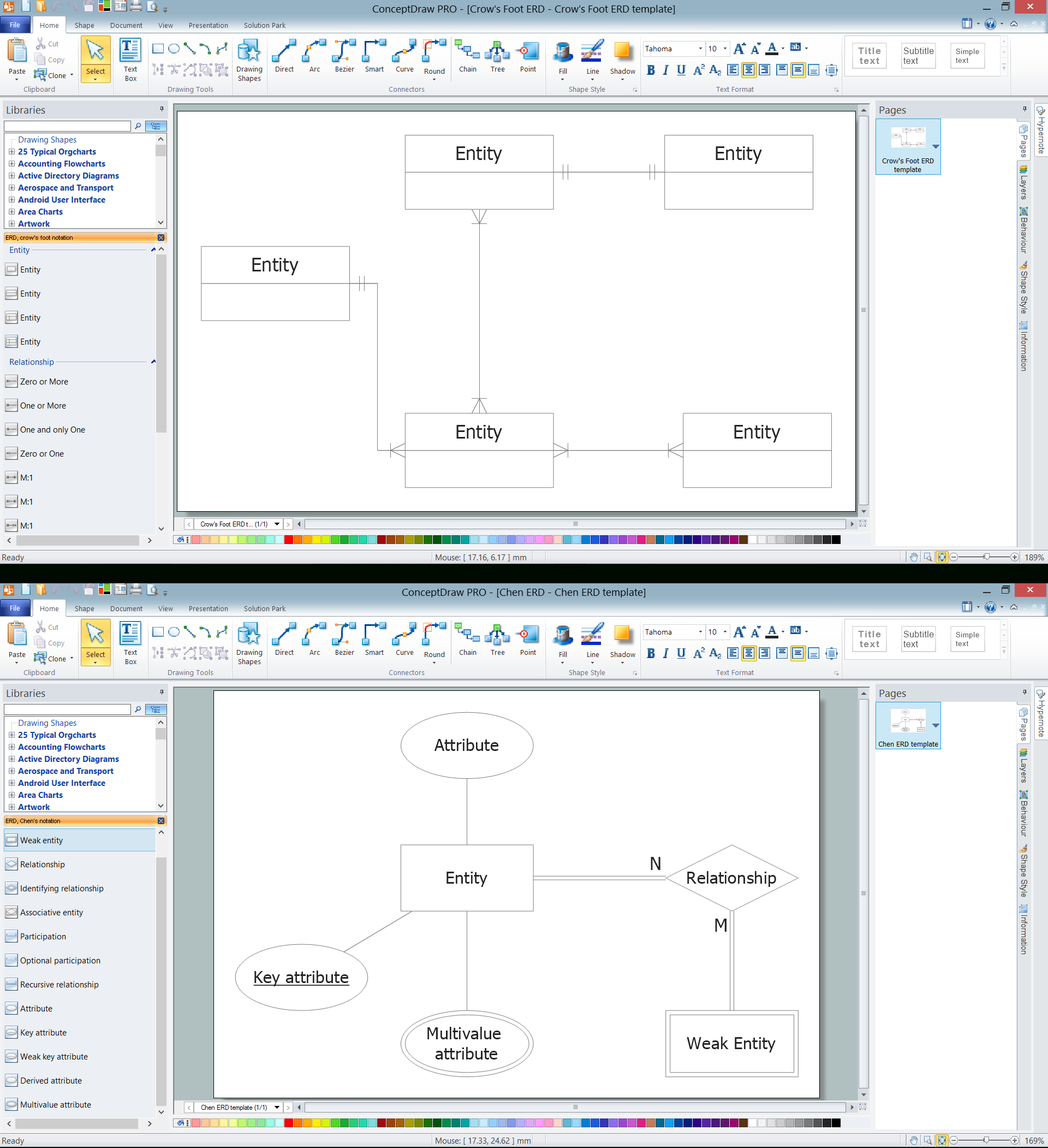 Data Modeling With Entity Relationship Diagram throughout Erd Data
