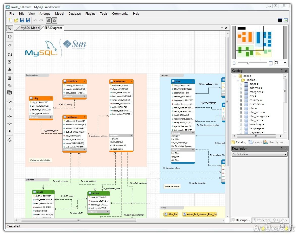 Database-Design: Высококачественный Генератор Erd Для for Er Diagram In Mysql Workbench