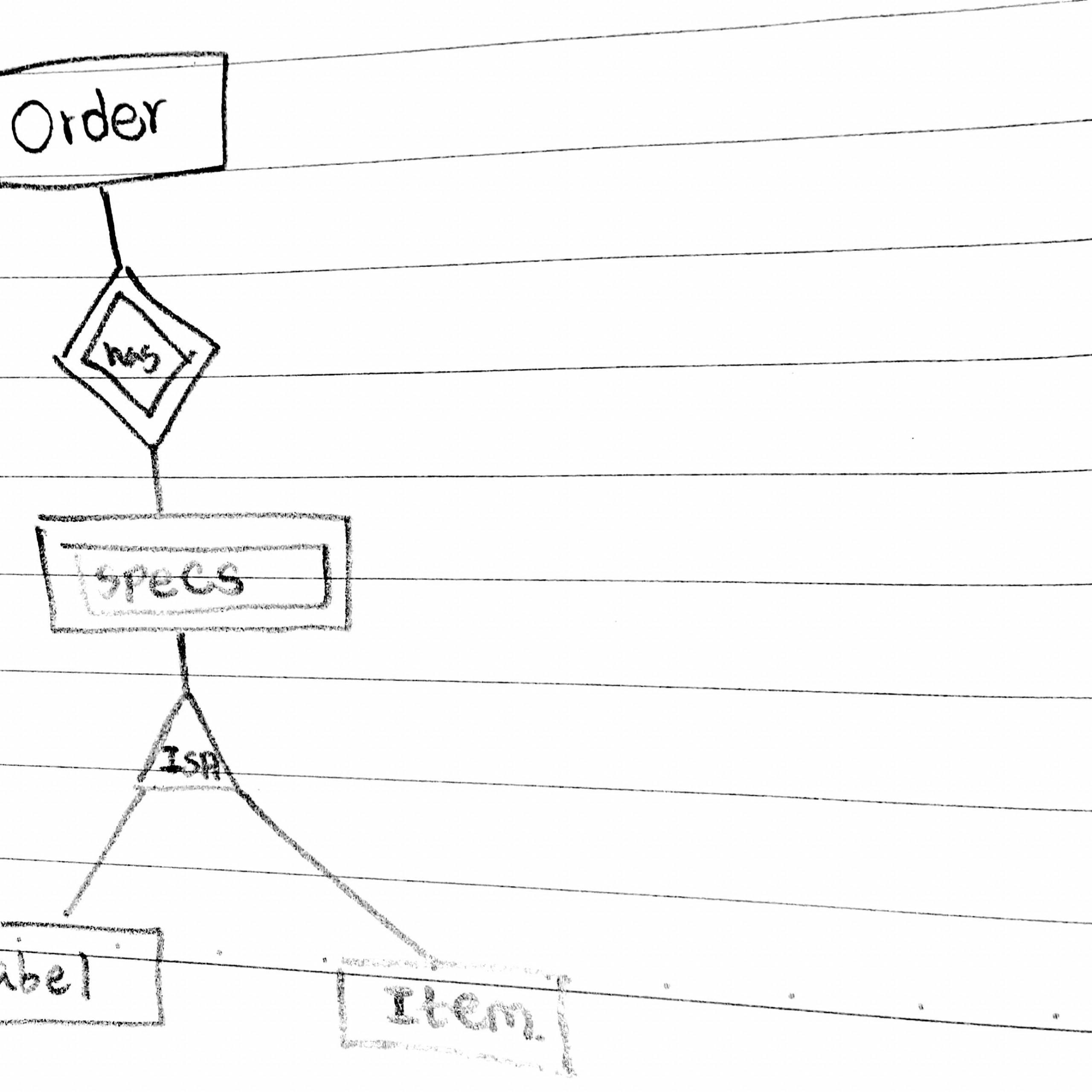 Database-Design - Er Диаграмма Слабый Объект for Er Database Design
