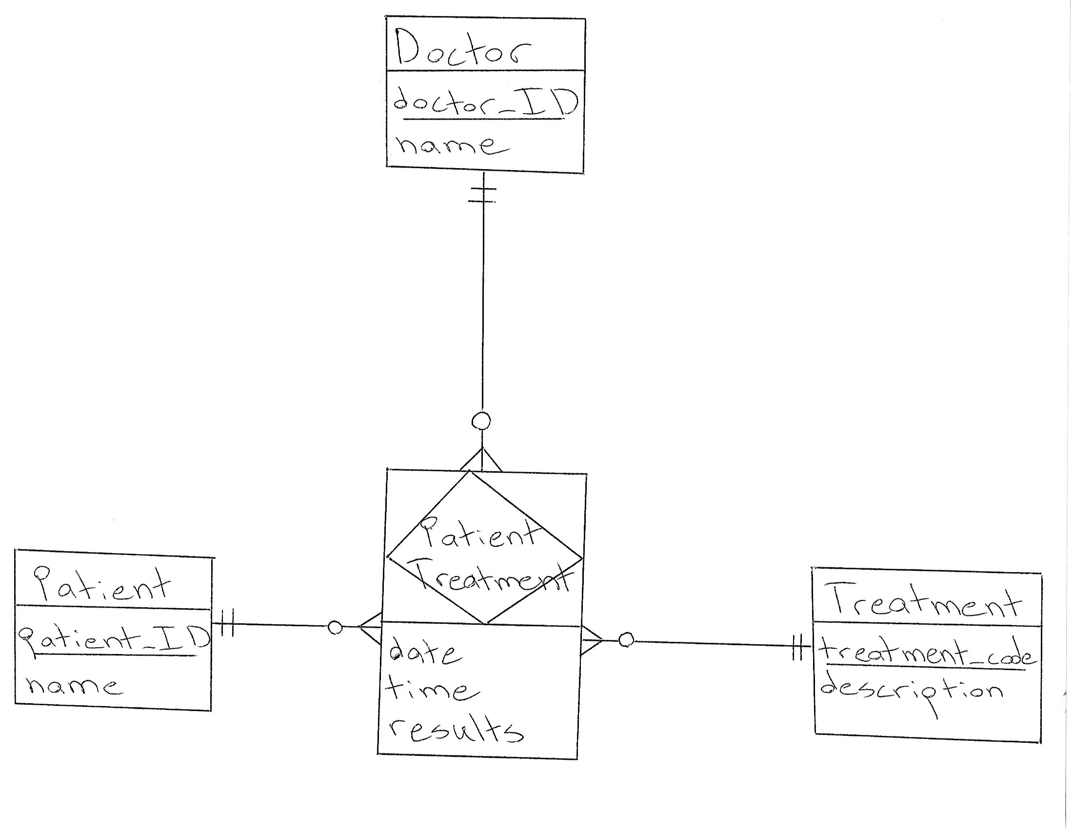 Database Design: How To Design A Database pertaining to Er Diagram Multiple Relationships