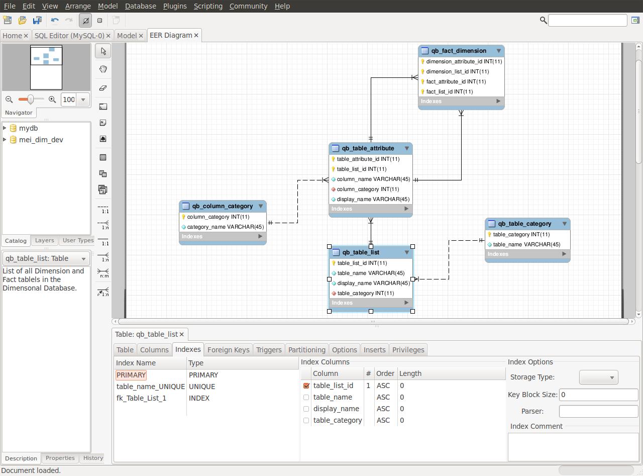 Database - Er Diagram Software - Ask Ubuntu throughout Er Diagram In Mysql Workbench