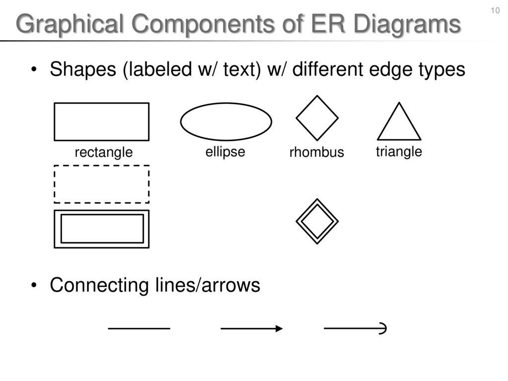Database Management Systems - Ppt Download for Er Diagram Shapes