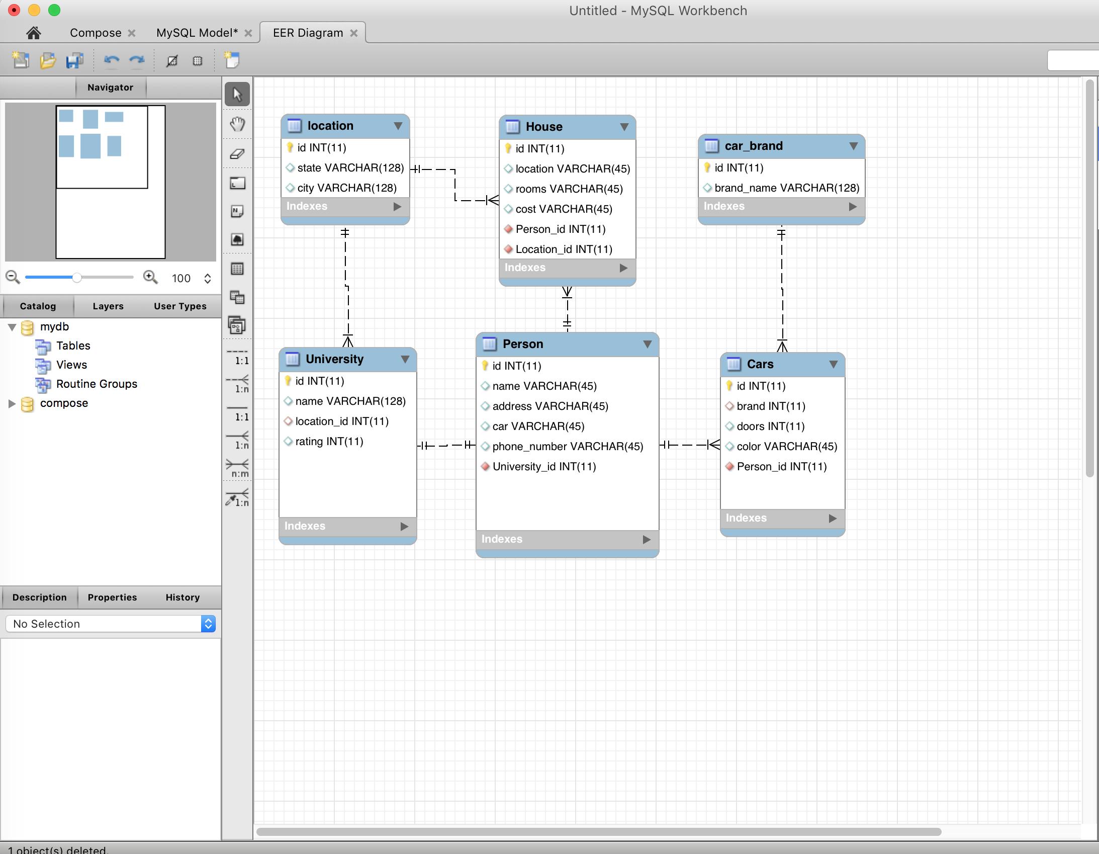Database Management Tools And Compose For Mysql - Compose regarding Er Diagram In Mysql Workbench
