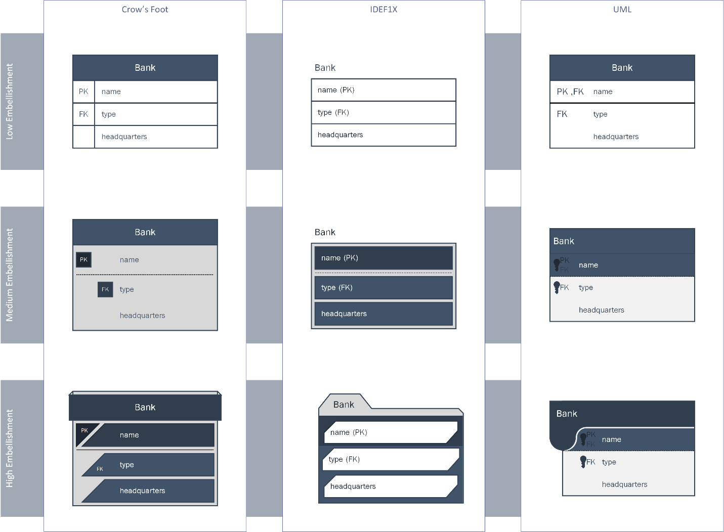 Database Notations Tap The Full Power Of Visio - Microsoft for Er Diagram Visio 2017