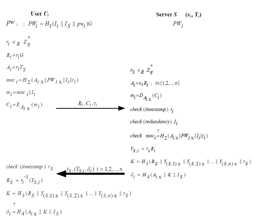 Diagrams - Two Columns With Big Arrow In The Figure - Tex with Er Diagram Latex