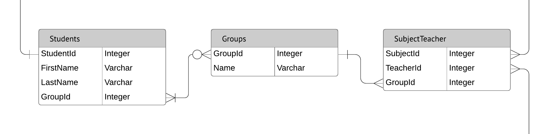 Entity Relationship Diagrams (Erds) – Lucidchart with regard to Er Diagram Access 2016