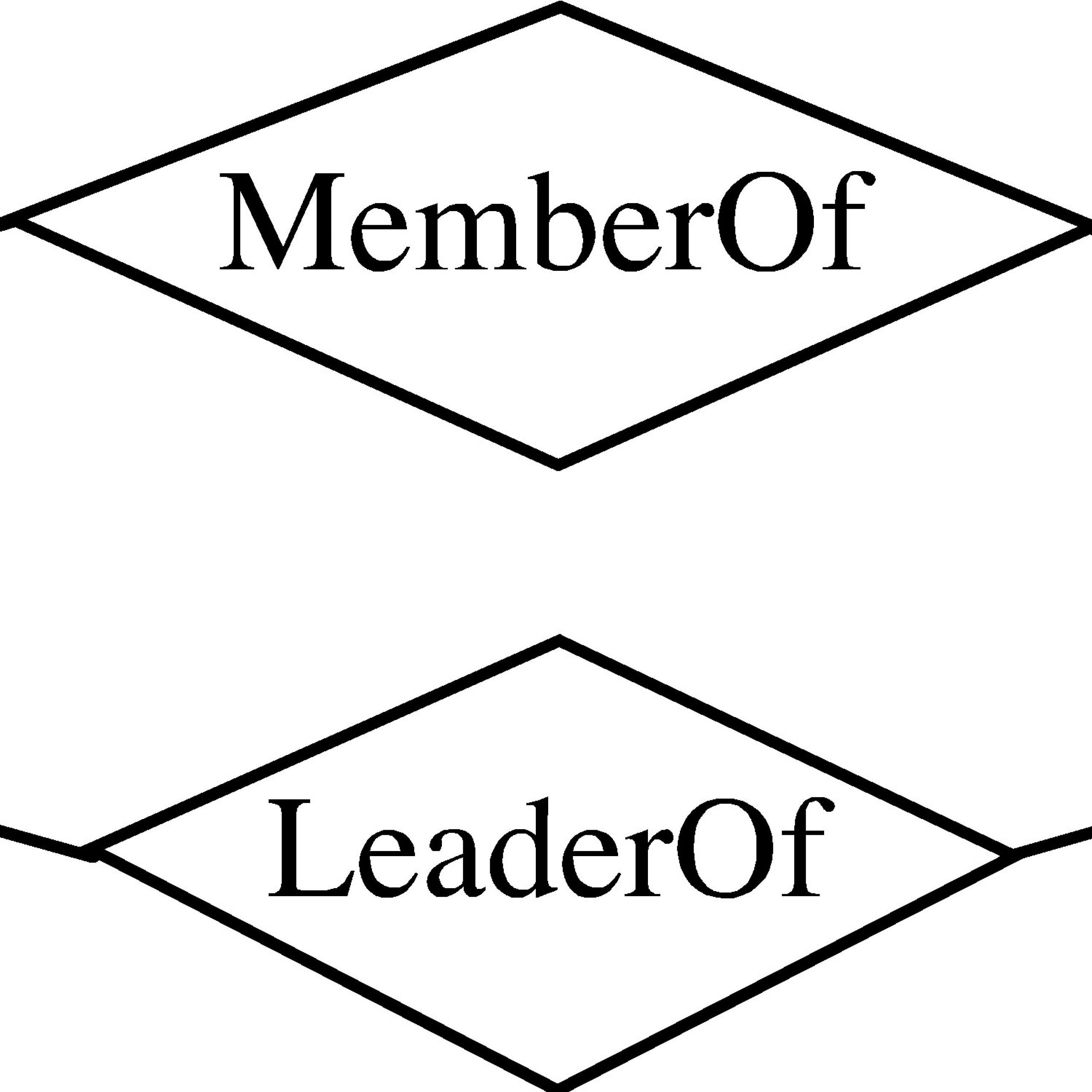 Entity-Relationship Model for Double Line In Er Diagram