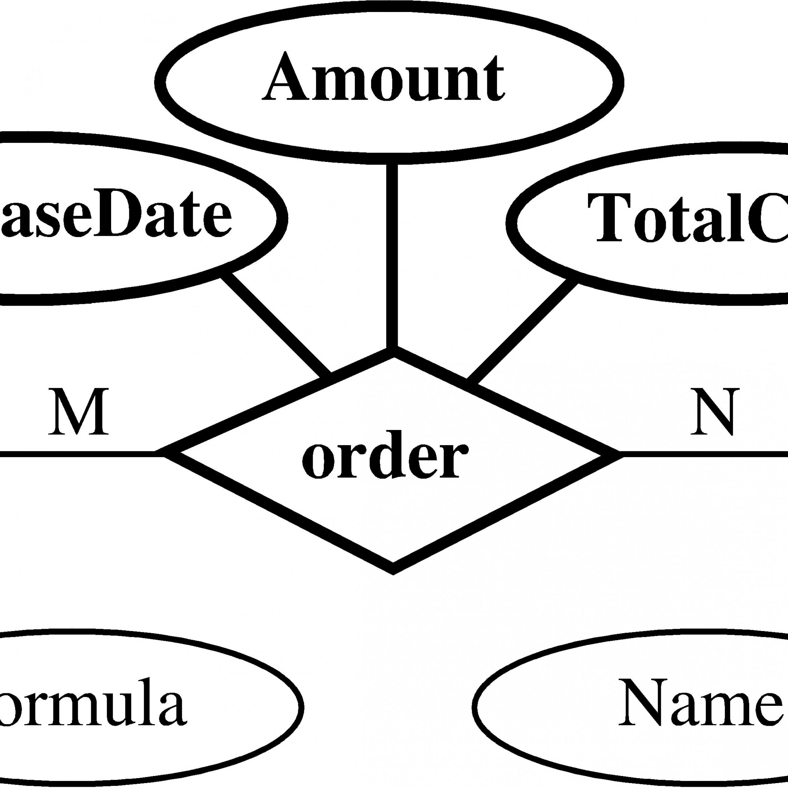 Entity-Relationship Model in Er Diagram Attribute On Relationship