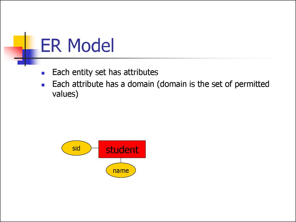 Entity Relationship Model. (Lecture 1) - Презентация Онлайн with regard to Er Diagram Attribute On Relationship