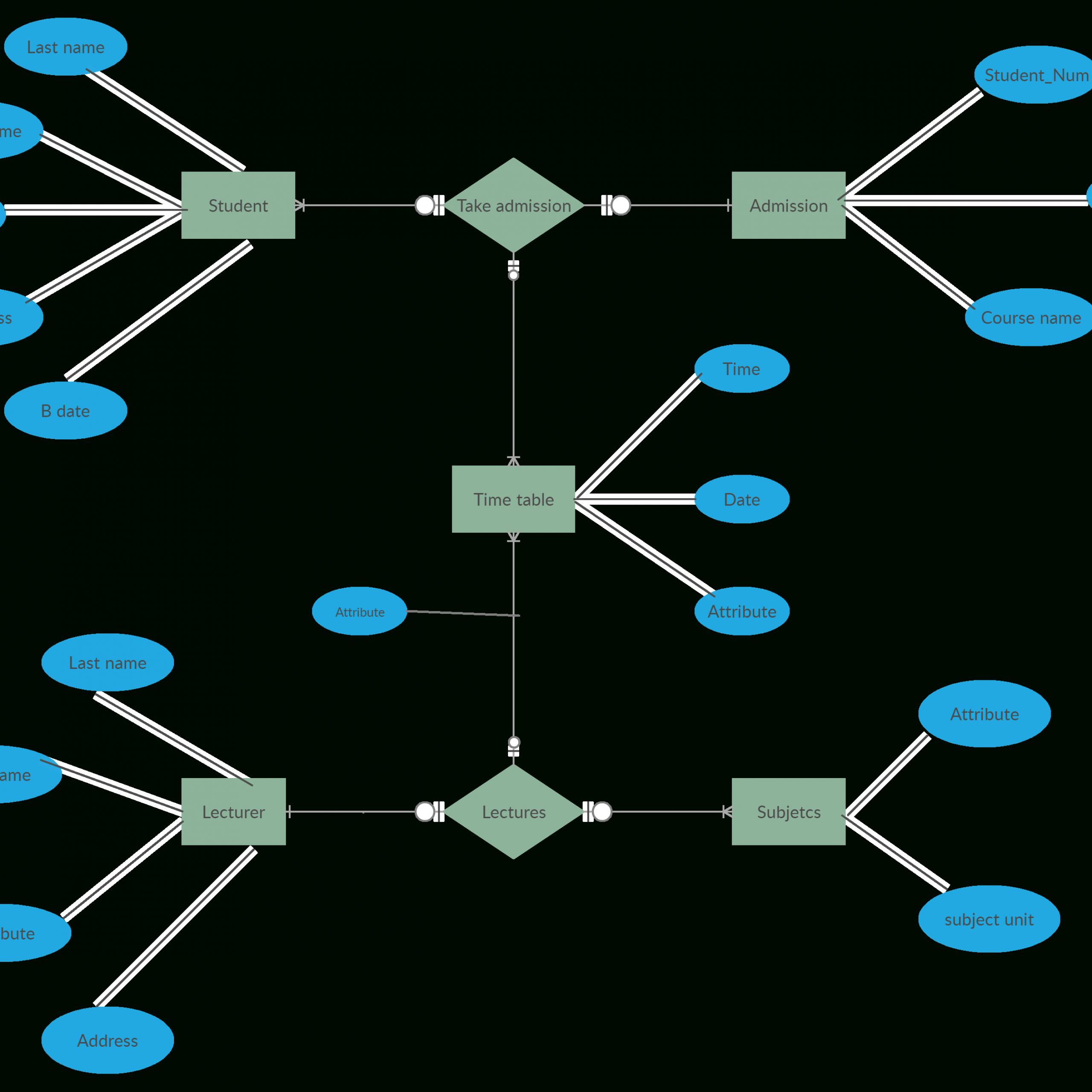 Er Diagram For College Management System Is A Visual regarding Er Diagram Creately