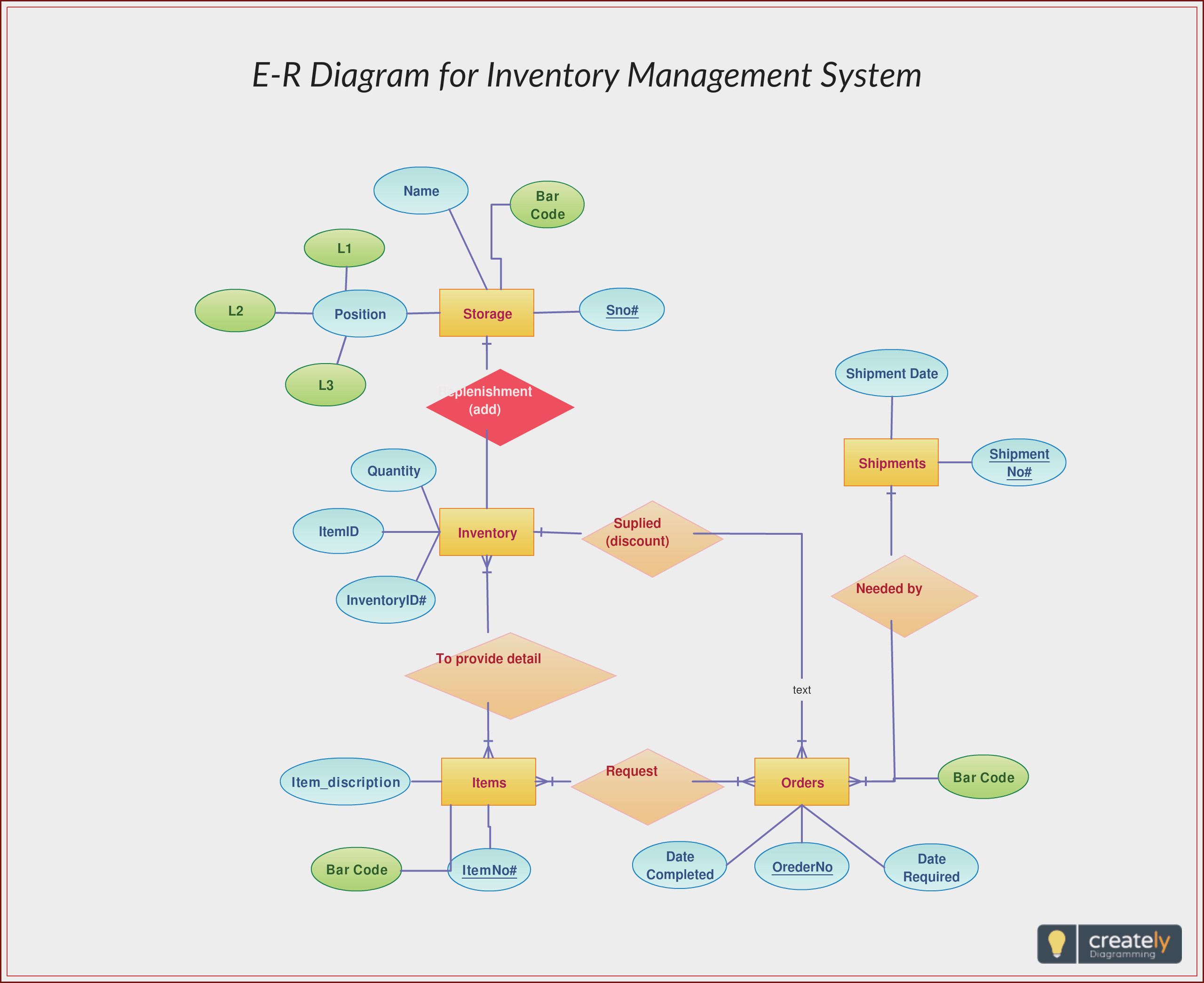 Er Diagram Hospital Management System Pdf At Manuals Library with regard to Er Diagram R