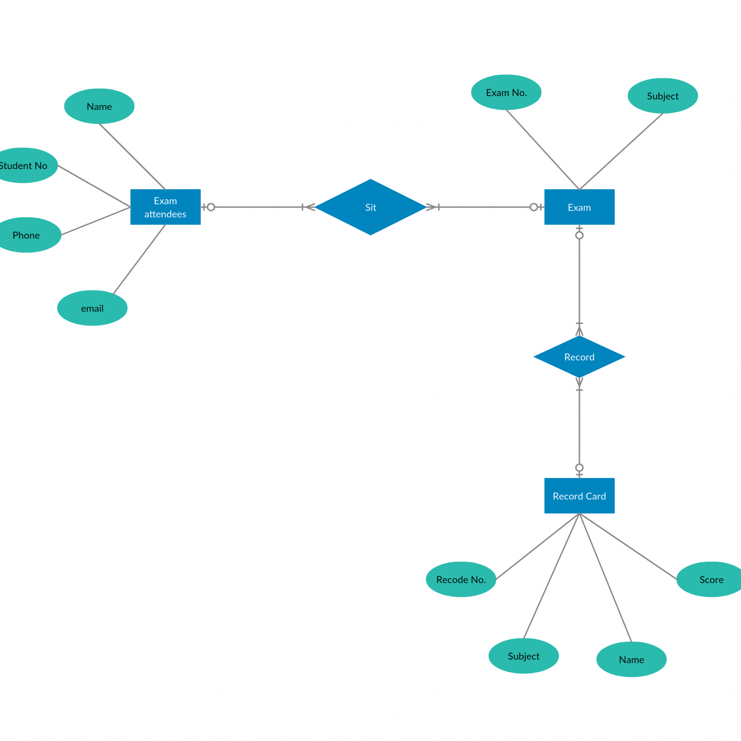 Er Diagram Tutorial | Data Flow Diagram, Diagram, Relationship throughout What Is Er Model