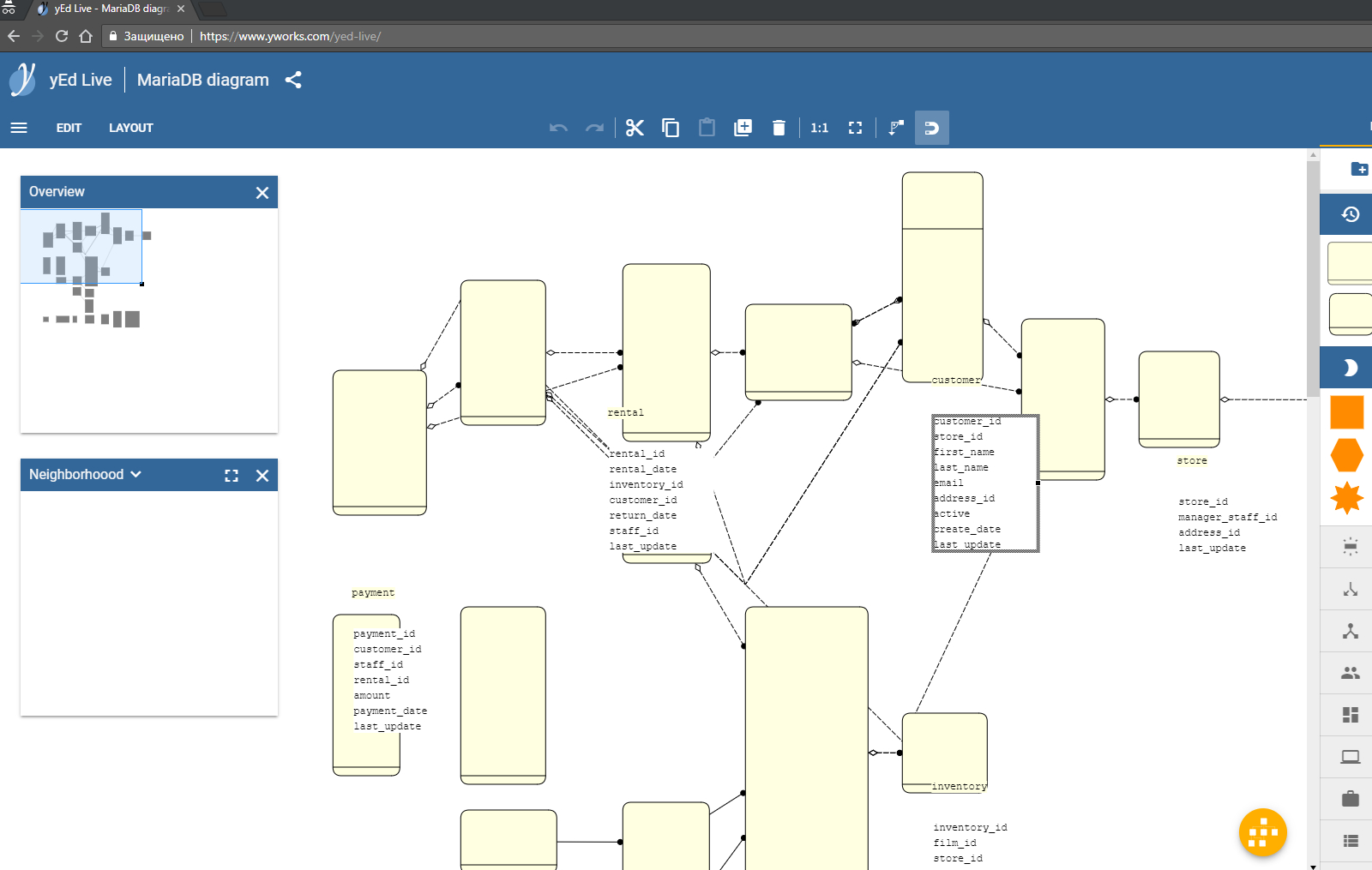 Er Diagrams][.graphml] Incorrect Layout When Opened In Yed in Er Diagram Yed