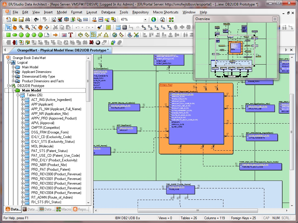 Er/studio Data Architect. - Er/studio Data Architect within Er Studio
