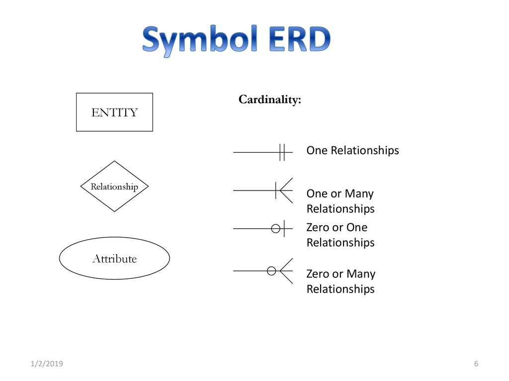 Erd (Entity Relationship Diagrams) - Ppt Download with One To Many Symbol